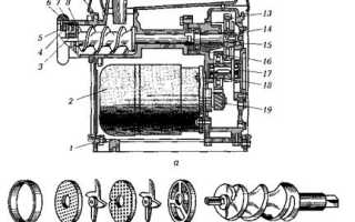 Мясорубка мим 82 устройство правило сборки правилв эксплуатации техника бесопасности