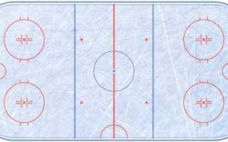 Сколько длится перерыв в хоккее перед овертаймом