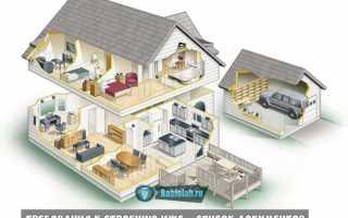 Как узнать введен ли жилой дом в эксплуатацию