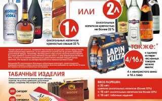 Сколько алкоголя можно ввозить в финляндию 2020