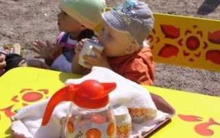 Питьевой режим в детском саду по санпин