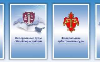 Как узнать мировой суд по адресу
