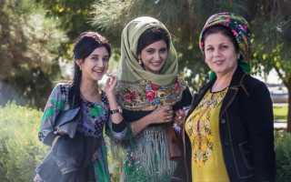 Как живут люди в туркмении сегодня